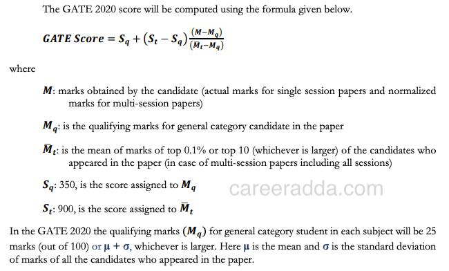 GATE Score Calculation