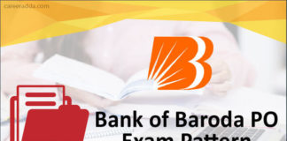 Bank Of Baroda PO Exam Pattern