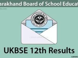 Uttarakhand Board 12th Result