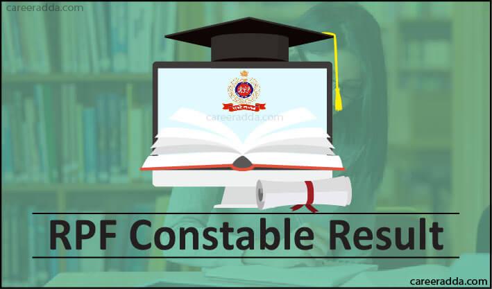 RPF Constable Results