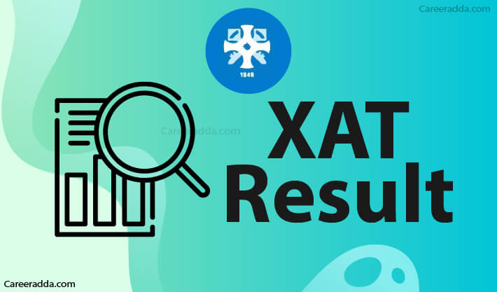 XAT Results